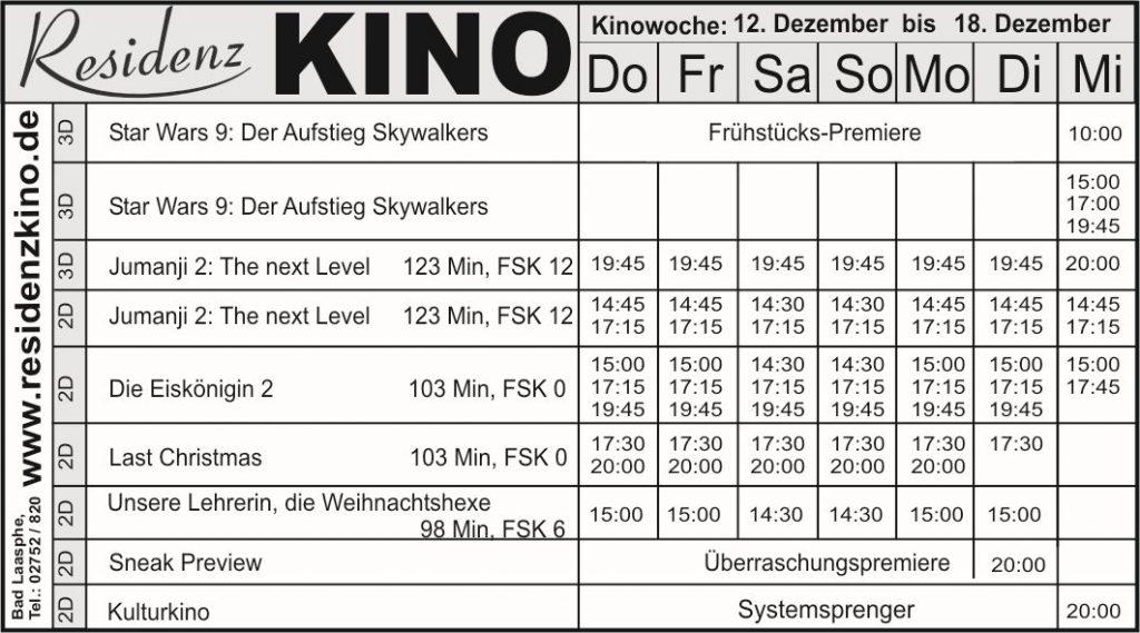 Das aktuelle Kinoprogramm als Tabelle.