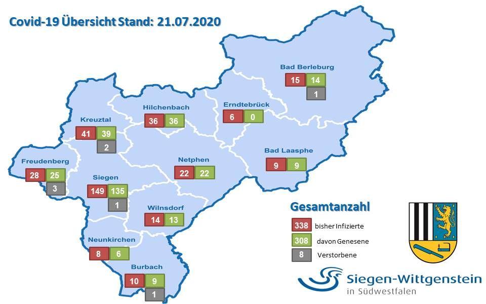 Grafik mit den aktuellen Infiziertenzahlen