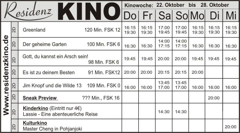 Das aktuelle Programm im Residenzkino.